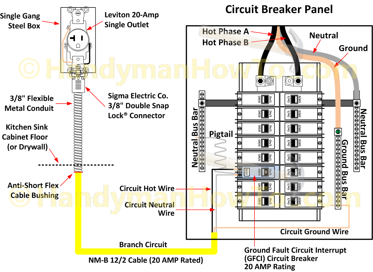 Groovy Electrical Outlet Box Diagram Basic Electronics Wiring Diagram Wiring Cloud Usnesfoxcilixyz
